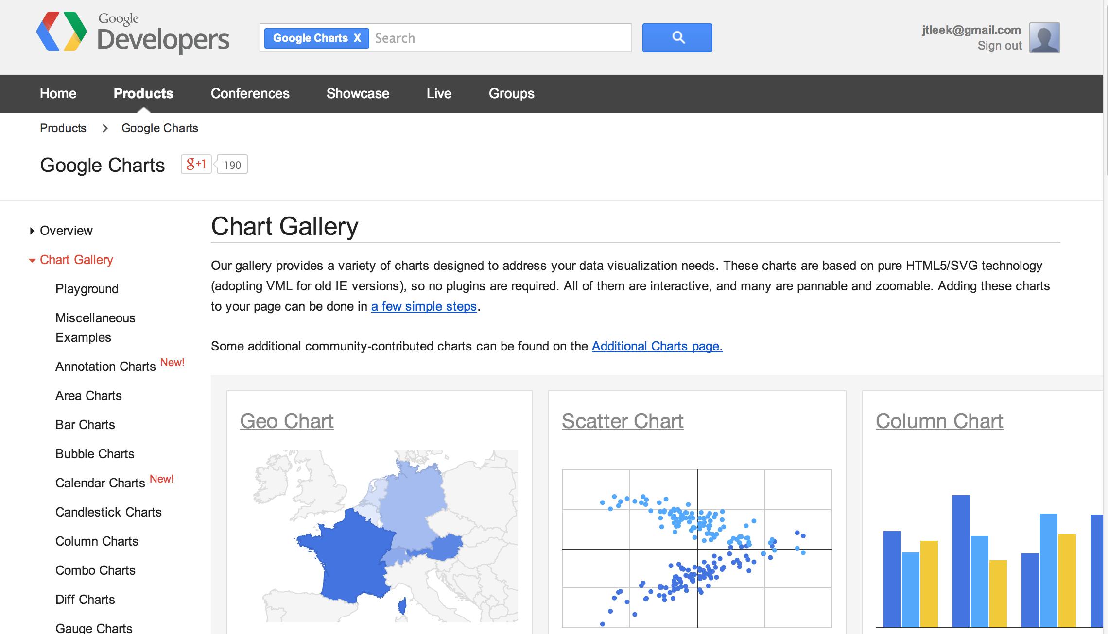 Googlevis httpsdevelopersgooglechartinteractivedocsgallery nvjuhfo Images